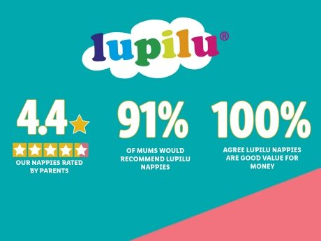 Lupilu Nappies Statistics