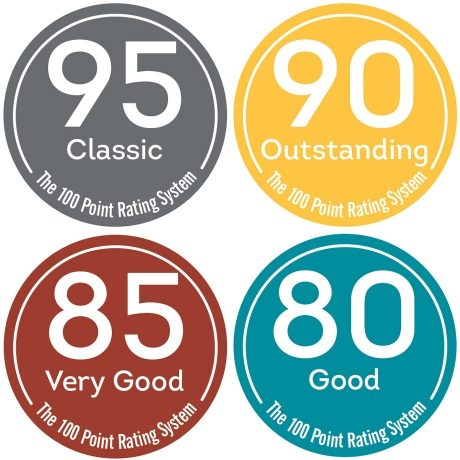 The 100 point rating system